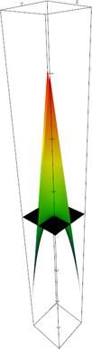 P3_DGP_shape0005.png