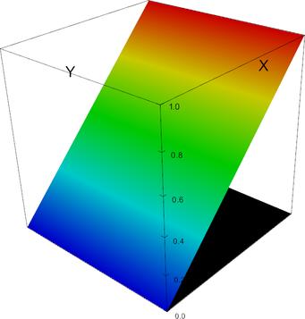 P3_DGPMonomial_shape0001.png