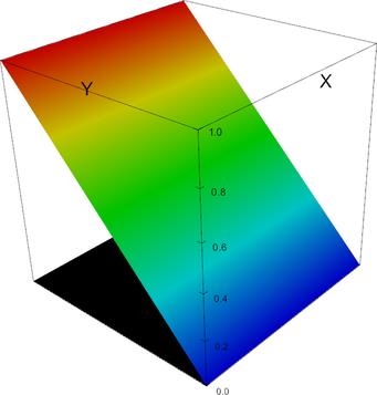 P3_DGPMonomial_shape0002.png