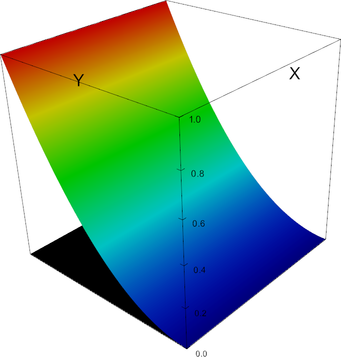 P3_DGPMonomial_shape0005.png