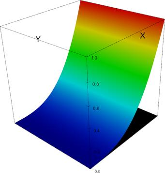 P3_DGPMonomial_shape0008.png