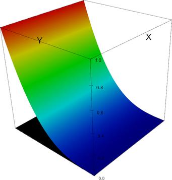 P3_DGPMonomial_shape0009.png