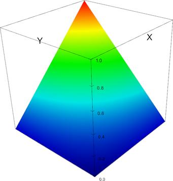 P4_DGPMonomial_shape0003.png