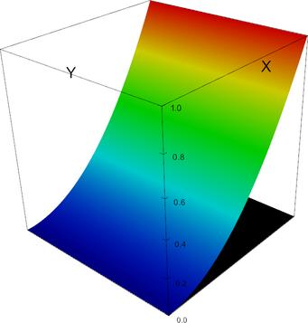 P4_DGPMonomial_shape0004.png