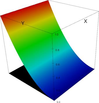 P4_DGPMonomial_shape0005.png