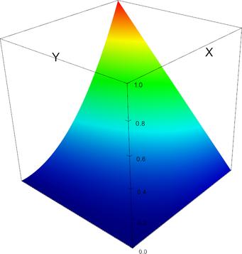 P4_DGPMonomial_shape0006.png