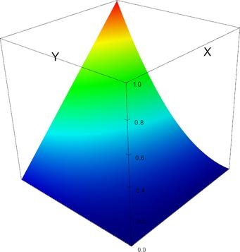P4_DGPMonomial_shape0007.png