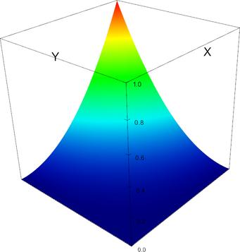 P4_DGPMonomial_shape0010.png