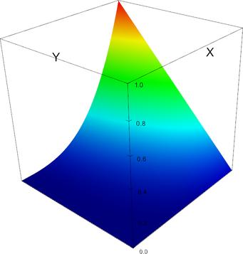 P4_DGPMonomial_shape0011.png