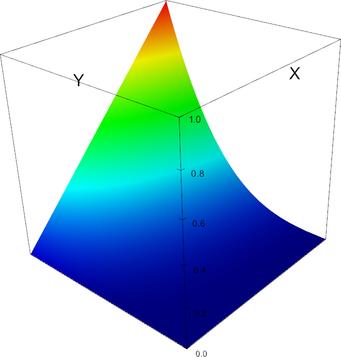 P4_DGPMonomial_shape0012.png