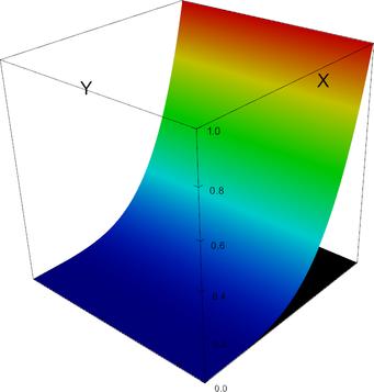 P4_DGPMonomial_shape0013.png