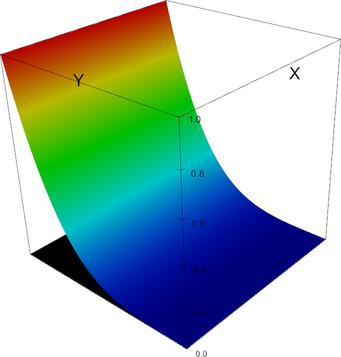 P4_DGPMonomial_shape0014.png