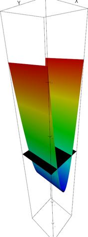 P2_DGPNonparametric_shape0002.png