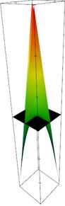 P2_DGPNonparametric_shape0004.png
