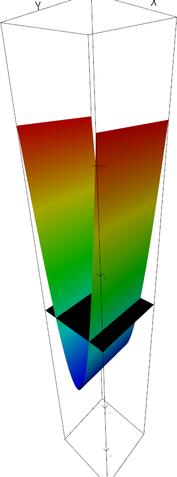 P2_DGPNonparametric_shape0005.png