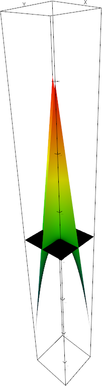P3_DGPNonparametric_shape0005.png