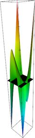 P3_DGPNonparametric_shape0008.png