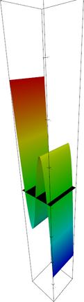 P3_DGPNonparametric_shape0009.png