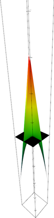 P4_DGPNonparametric_shape0006.png