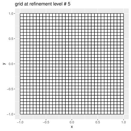 Grid after 5 refinement steps of step-3