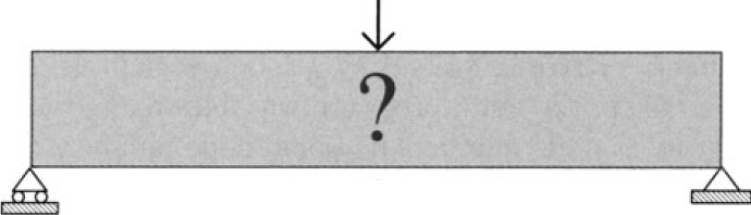 The MBB problem domain and boundary conditions
