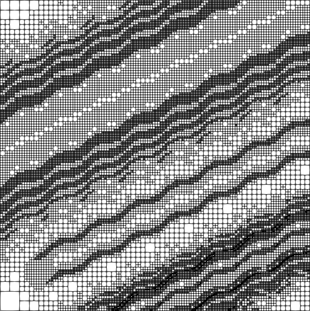 Tenth grid in the refinement cycle, showing that the waves are fully captured.